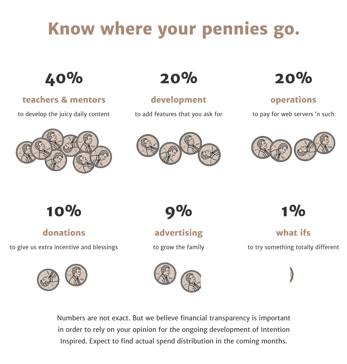 Know where your pennies go.